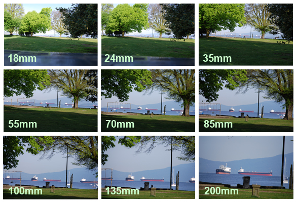 focal length illustrated