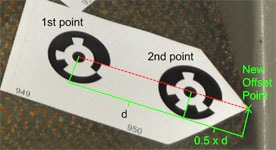Offset Coded Targets